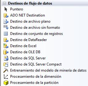 DestinosFD