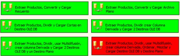 ejecutotareaserror1